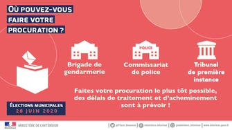 Procurations - Élections municipales 2020